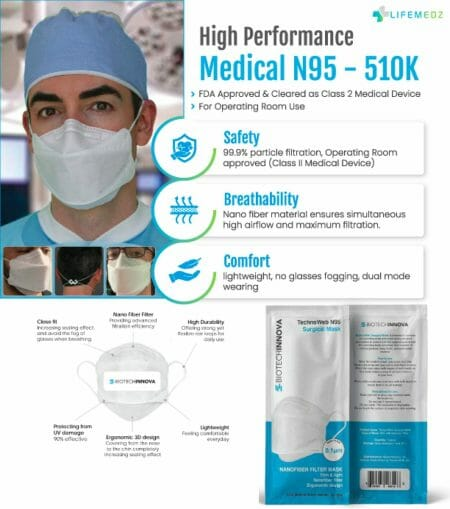 Surgical masks wholesale price